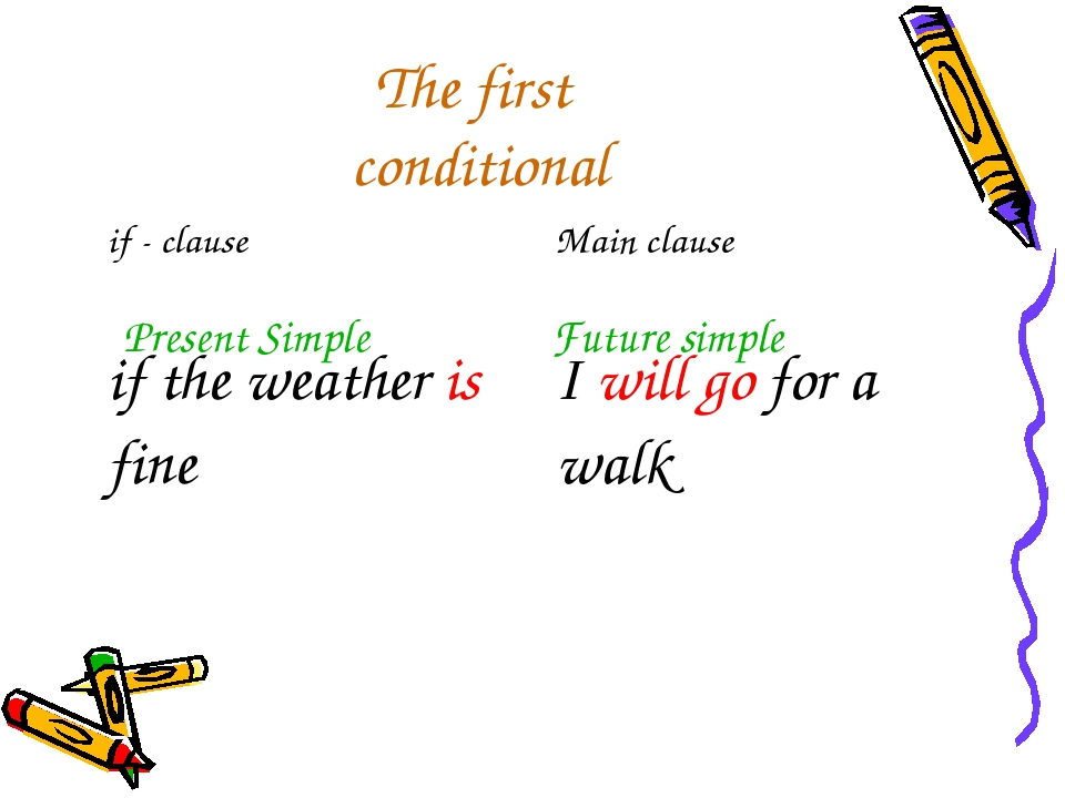 The first conditional Present Simple Future simple if - clause	Main clause...