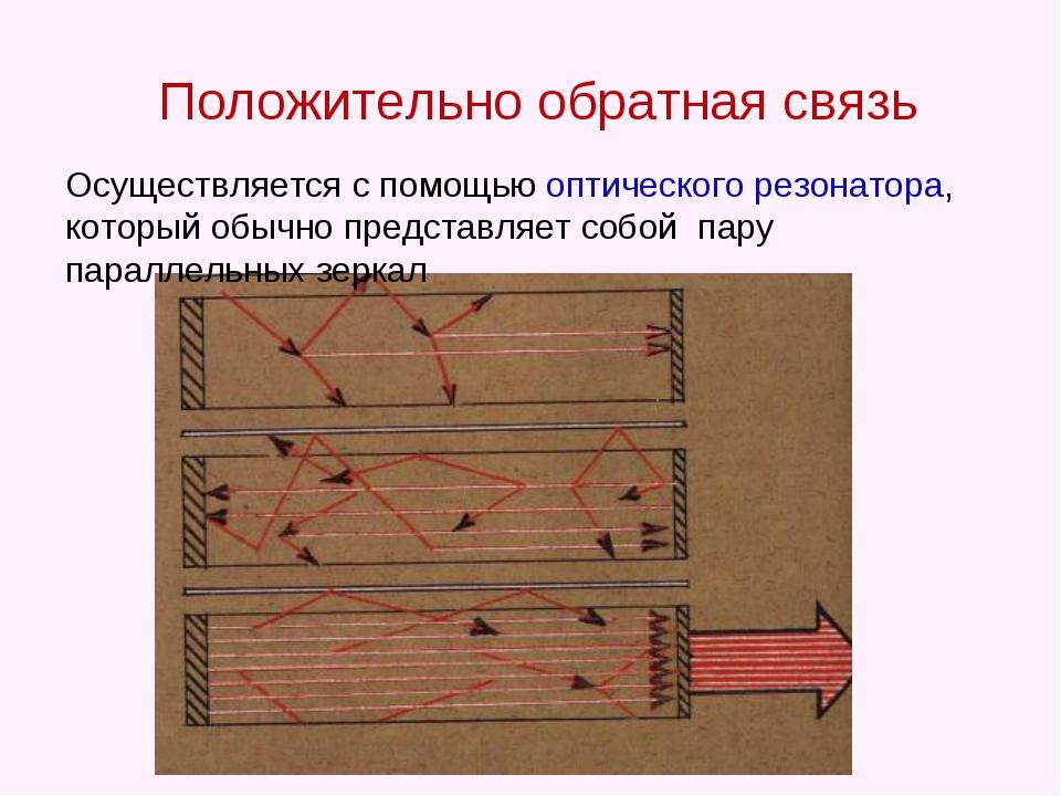 Положительно обратная связь Осуществляется с помощью оптического резонатора,...