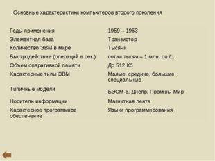 Основные характеристики компьютеров второго поколения Годы применения1959 –