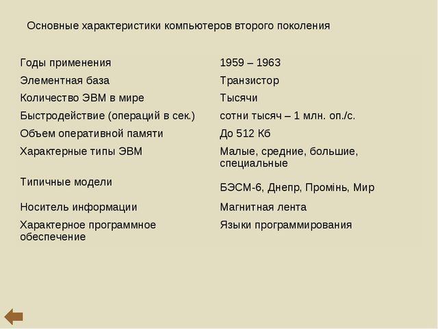 Основные характеристики компьютеров второго поколения Годы применения1959 –...