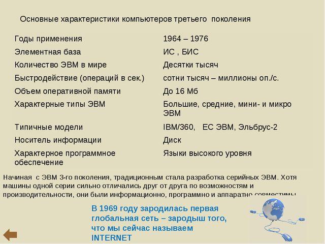 Основные характеристики компьютеров третьего поколения Начиная с ЭВМ 3-го пок...