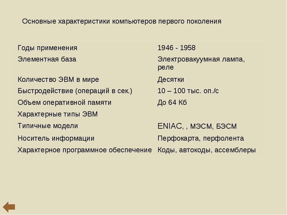 Основные характеристики компьютеров первого поколения Годы применения1946 -...