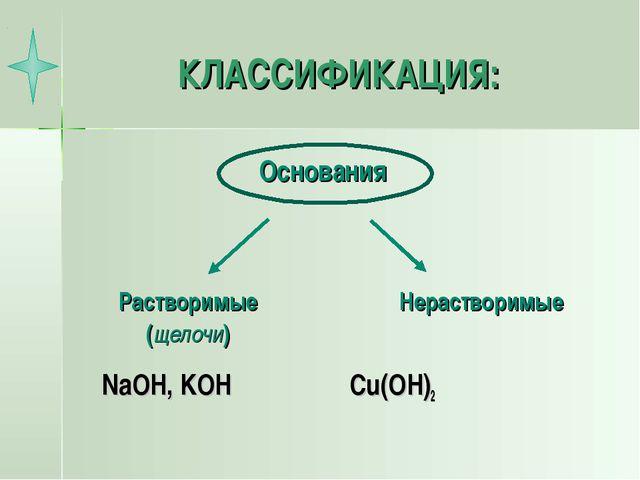 КЛАССИФИКАЦИЯ: NaOH, KOH Cu(OH)2 Основания Растворимые (щелочи) Нерастворимые