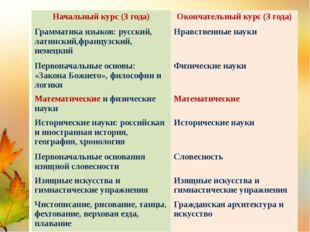 Математическая карусель Какая фраза советского математика Алексея Ивановича