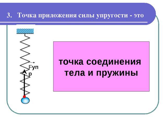 3. Точка приложения силы упругости - это точка соединения тела и пружины Fупр