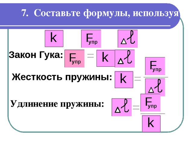 7. Составьте формулы, используя Удлинение пружины:  Закон Гука: Жесткост...