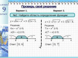 Проверь своё решение Вариант 1. Вариант 2. №2. Найдите область определения фу