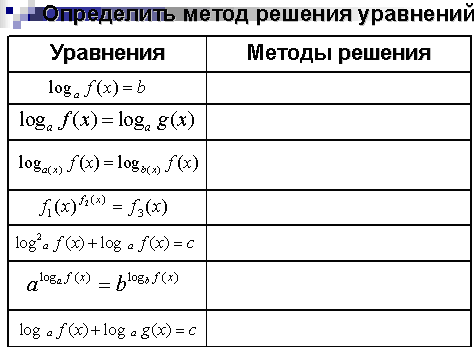 http://festival.1september.ru/articles/533280/img7.gif
