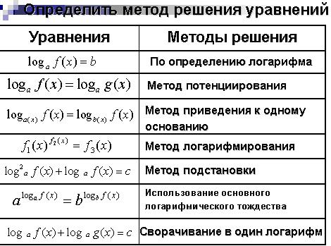 http://festival.1september.ru/articles/533280/img8.gif