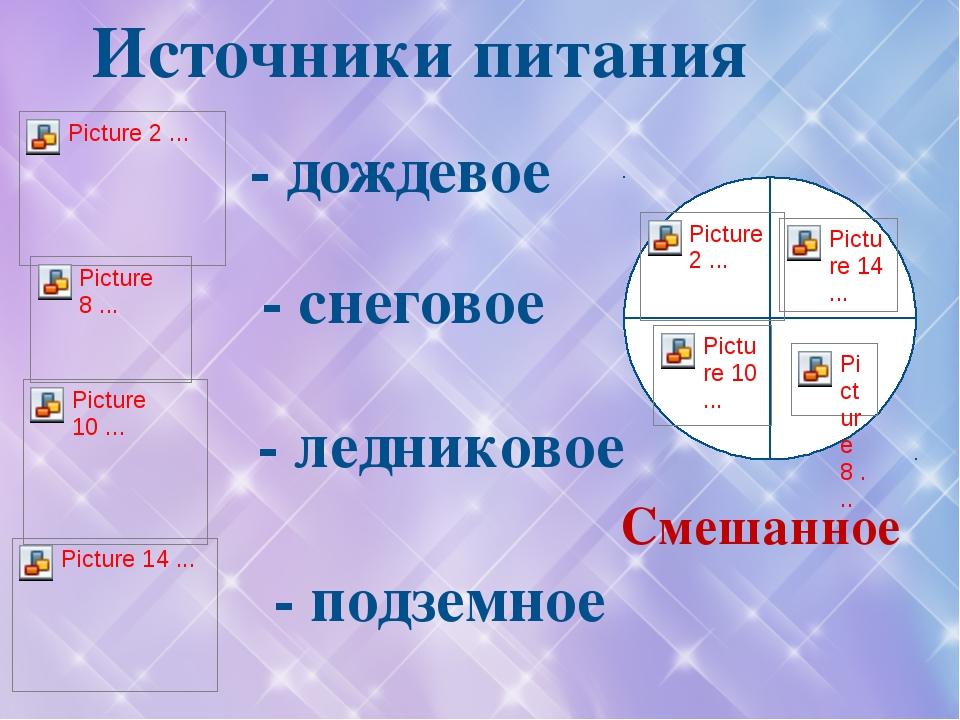 Водосборные бассейны России Определите по карте, какие реки имеют самый больш...