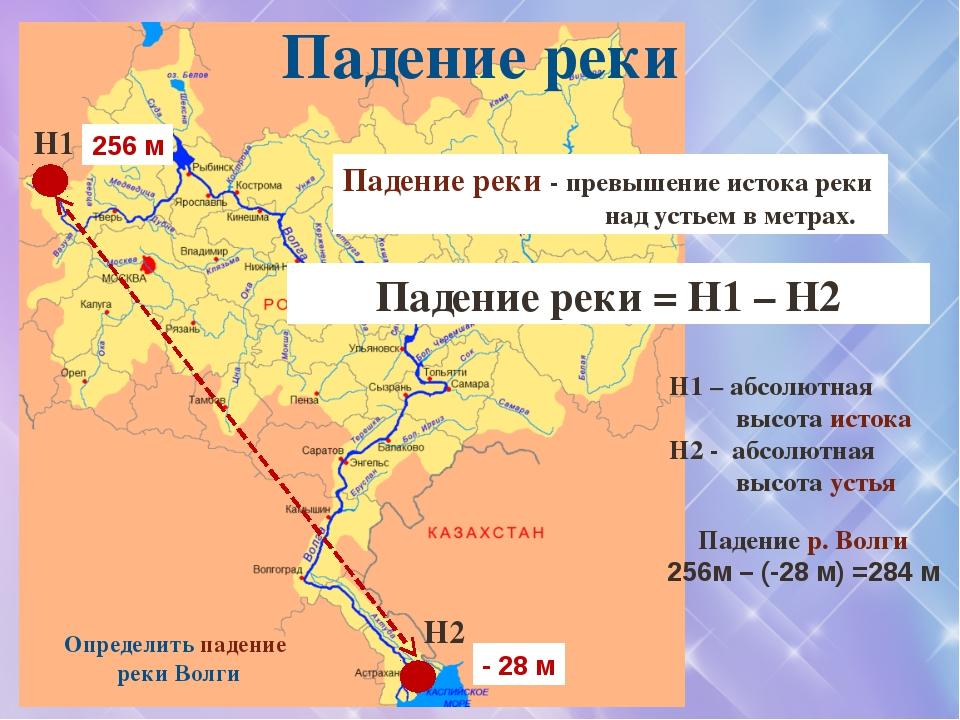 Практическая работа «Характеристика одной из рек России» Задание: составьте х...