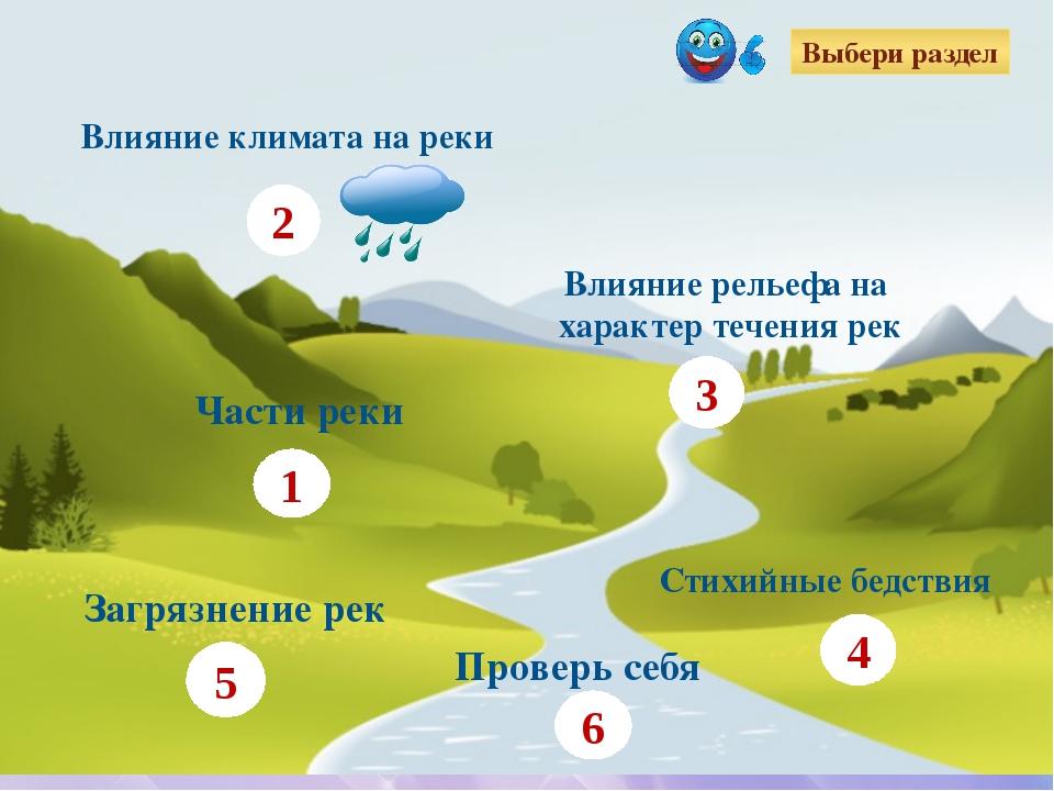 Влияние климата на реки 2 Влияние рельефа на характер течения рек 3 Части ре...