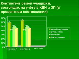 Контингент семей учащихся, состоящих на учёте в КДН и ЗП (в процентном соотн