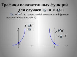 Уравнение 2 Неравенства Множество значений Уравнения 1 Оцени себя Домашнее за