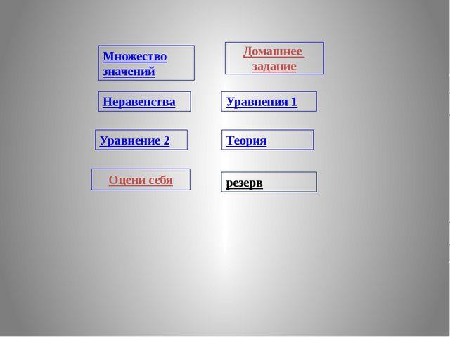 Укажите множество значений функции у = +5 Ответ: 1