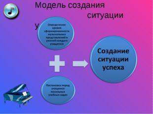 Модель создания ситуации успеха