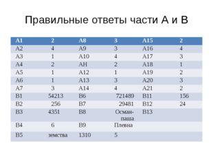 Правильные ответы части А и В А1 2 А8 3 А15 2 А2 4 А9 3 А16 4 АЗ 1 А10 4 А17