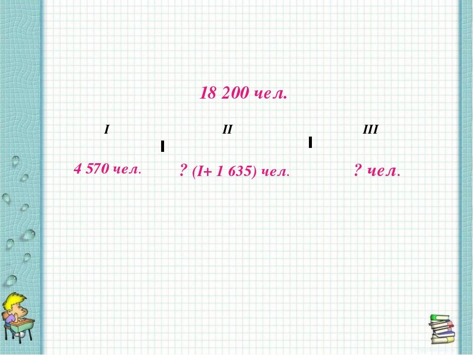 18 200 чел. 4 570 чел. ? (I+ 1 635) чел. ? чел. I II III