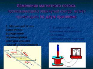 Изменение магнитного потока, пронизывающего замкнутый контур, может происходи