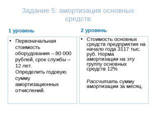 Задание 5: амортизация основных средств 1 уровень Первоначальная стоимость об