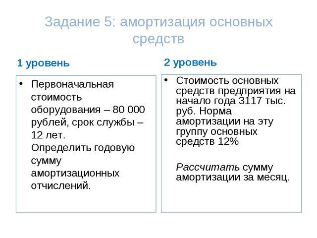 Задание 5: амортизация основных средств 1 уровень Первоначальная стоимость об...