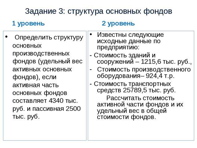 Задание 3: структура основных фондов 1 уровень Определить структуру основных...