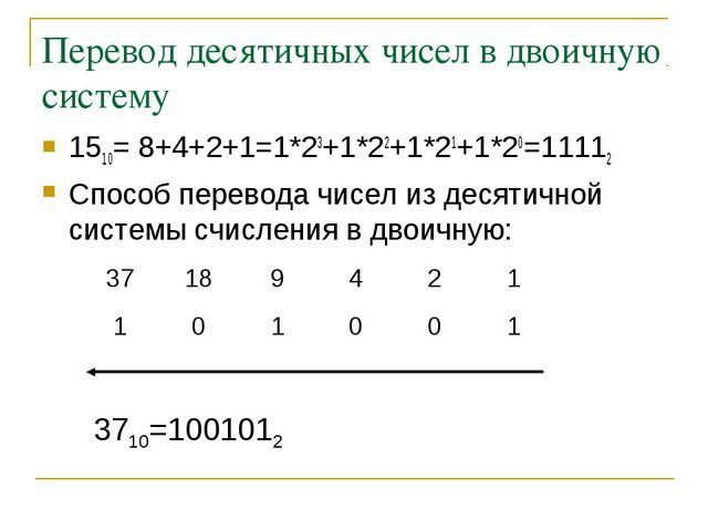 Перевод десятичных чисел в двоичную систему 1510= 8+4+2+1=1*23+1*22+1*21+1*20...