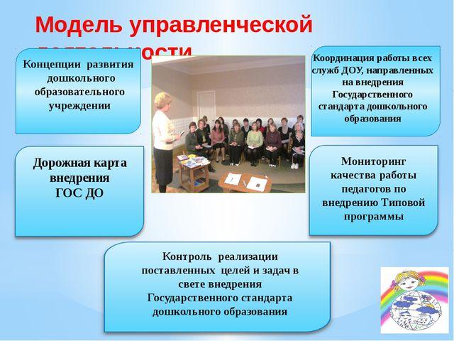 Модель управленческой деятельности Концепции развития дошкольного образовател...