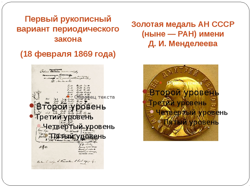 Первый рукописный вариант периодического закона (18 февраля 1869 года) Золота...