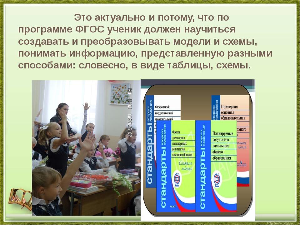 Это актуально и потому, что по программе ФГОC ученик должен научиться создав...