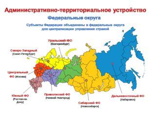 Дальневосточный ФО (Хабаровск) Сибирский ФО (Новосибирск) Приволжский ФО (Ниж