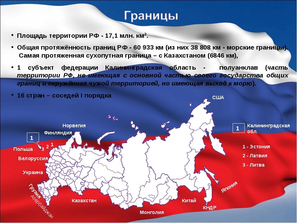 Площадь территории РФ - 17,1 млн. км2. Общая протяжённость границ РФ - 60 933...