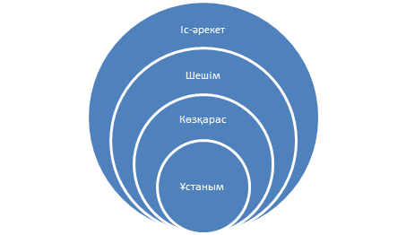 http://zkoipk.kz/images/stories/conf/2014/conf_nis/18.png