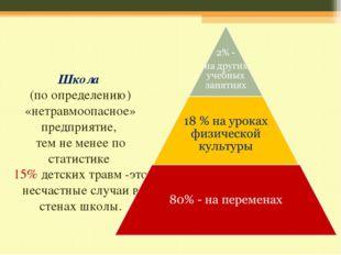 Школа (по определению) «нетравмоопасное» предприятие, тем не менее по статис