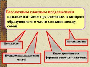 Бессоюзным сложным предложением называется такое предложение, в котором образ