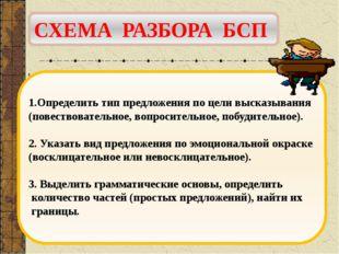 1. СХЕМА РАЗБОРА БСП 1.Определить тип предложения по цели высказывания (повес