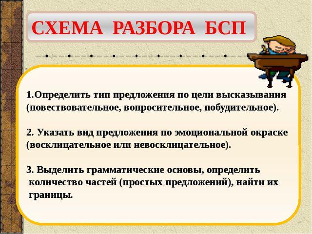 1. СХЕМА РАЗБОРА БСП 1.Определить тип предложения по цели высказывания (повес...