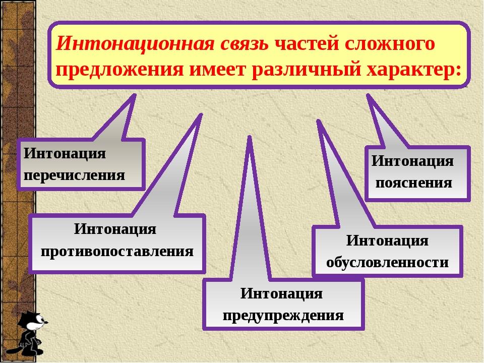 Интонационная связь частей сложного предложения имеет различный характер: Инт...