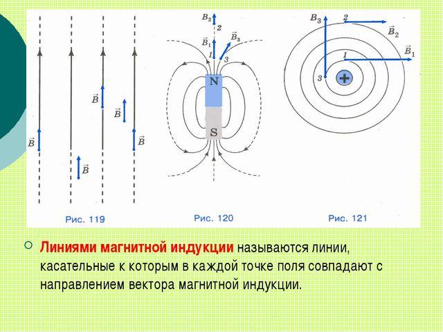 Линиями магнитной индукции называются линии, касательные к которым в каждой т...