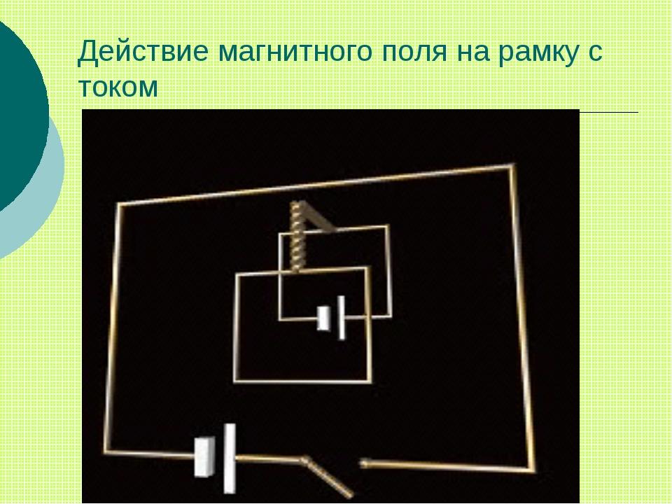 Действие магнитного поля на рамку с током