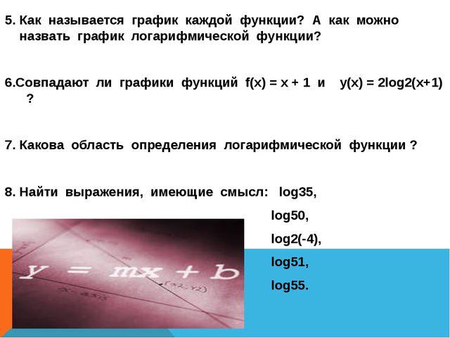 5. Как называется график каждой функции? А как можно назвать график логарифми...