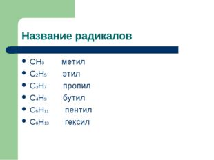 Название радикалов CH3 метил C2H5 этил C3H7 пропил C4H9 бутил C5H11 пентил C6
