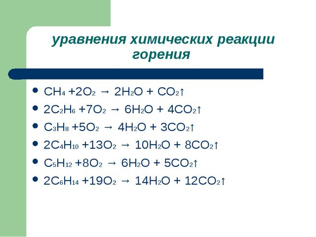 уравнения химических реакции горения CH4 +2O2 → 2H2O + CO2↑ 2C2H6 +7O2 → 6H2O...