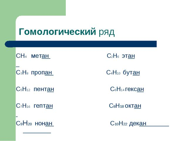 Гомологический ряд СН4 метан С2Н6 этан С3Н8 пропан С4Н10 бутан С5Н12 пентан С...