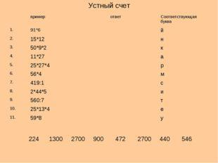 Устный счет примерответСоответствующая буква 1.91*6й 2.15*12н 3.50*