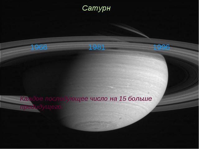 Сатурн Каждое последующее число на 15 больше предидущего. 1966 1981 1996