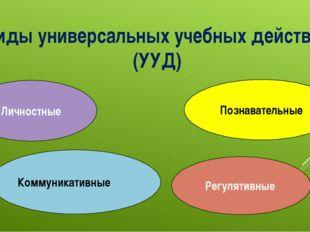 Виды универсальных учебных действий (УУД) Личностные Регулятивные Познаватель