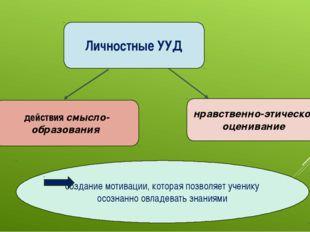 Личностные УУД действиясмысло- образования нравственно-этическое оценивание