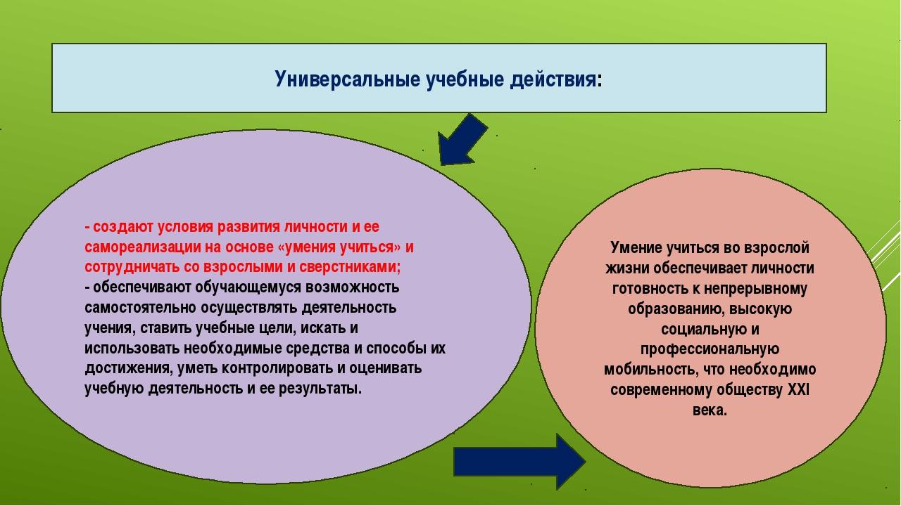 Универсальные учебные действия: - создают условия развития личности и ее само...