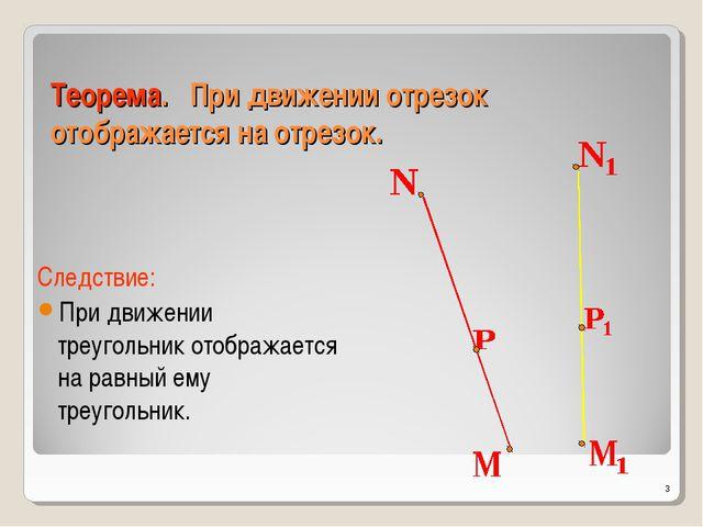 Теорема. При движении отрезок отображается на отрезок. Следствие: При движе...
